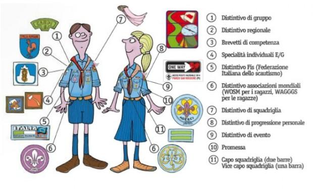 i distintivi dello scout e della guida, dei rover e delle scolte e dei capi